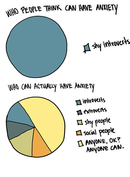 Get why anxious people Why do